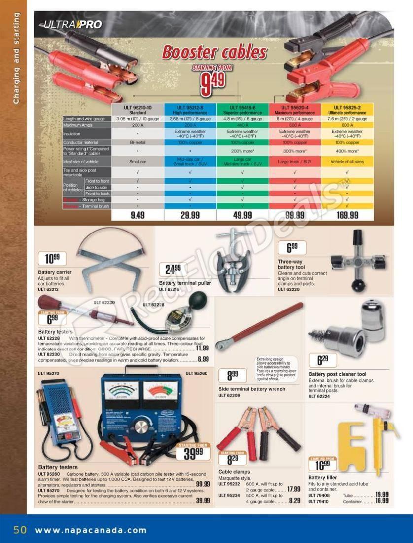 medium resolution of napa auto parts weekly flyer catalogue 2 2013 apr 1 jun 30 redflagdeals com