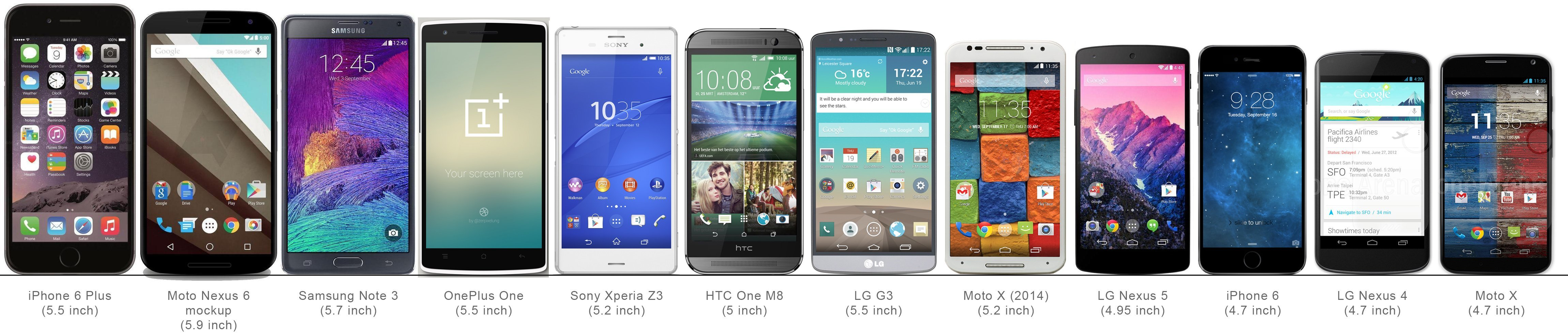 Graphic with phones sizes compared Moto X through iPhone 6