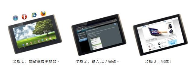 ASUS華碩 RT-N12+B1 Wireless-N300 無線路由器 - PChome 24h購物