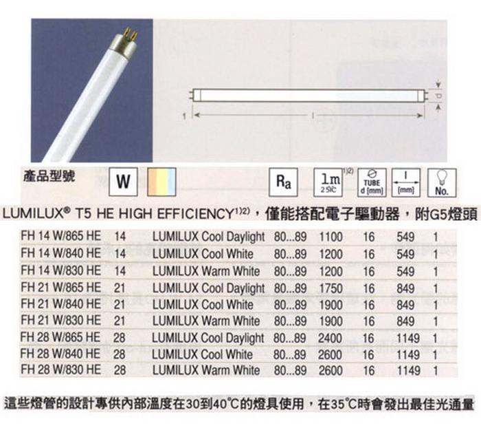 【OSRAM歐司朗】德國製21瓦 T5燈管 FH21W-20入(晝光) - PChome 24h購物