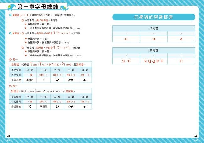 泰文字母聽.說.寫25K:把泰語老師帶回家。31堂課看懂泰文說泰語!(老師講解MP3+子音表海報) - PChome 24h書店