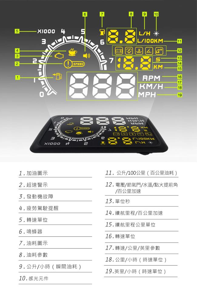 FLYone RM-H2 HUD OBD2 抬頭顯示器 - PChome線上購物 - 24h 購物