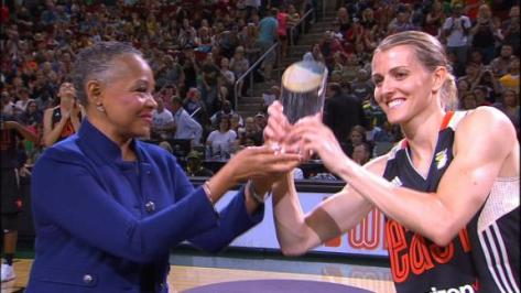 Image result for wnba three point competition