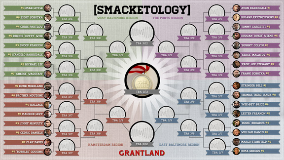 Grantland Bracket (Day One)