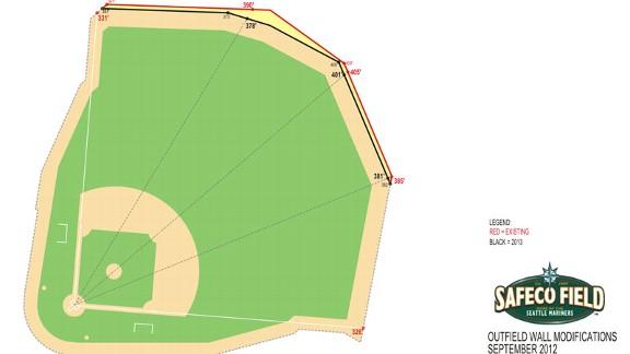 Safeco Field Dimensions