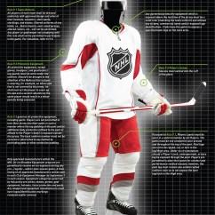 Hockey Player Diagram Wiring For Jackson Guitar Rule Changes 2013 14 Season Cross Checks Blog Espn