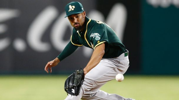 Image result for Marcus Semien