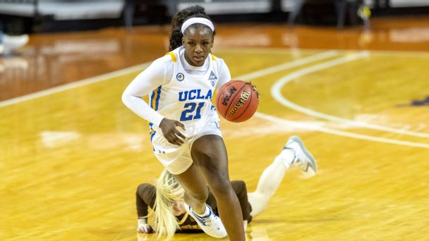 WNBA mock draft: Sparks-Wings trade shakes up first round