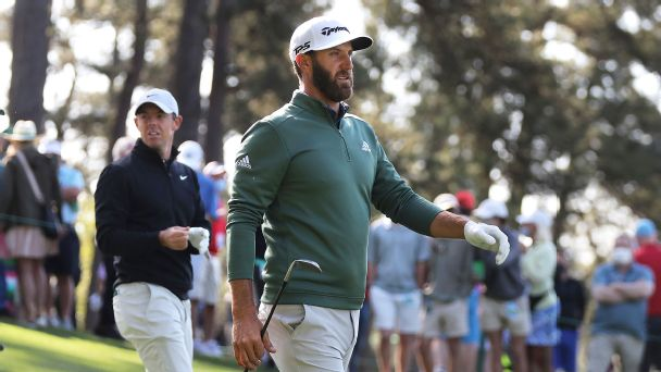 Who can win the Masters, and who has absolutely no shot