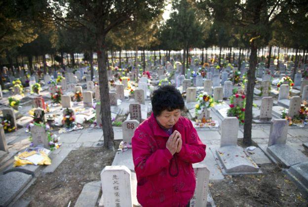 Entierros en China