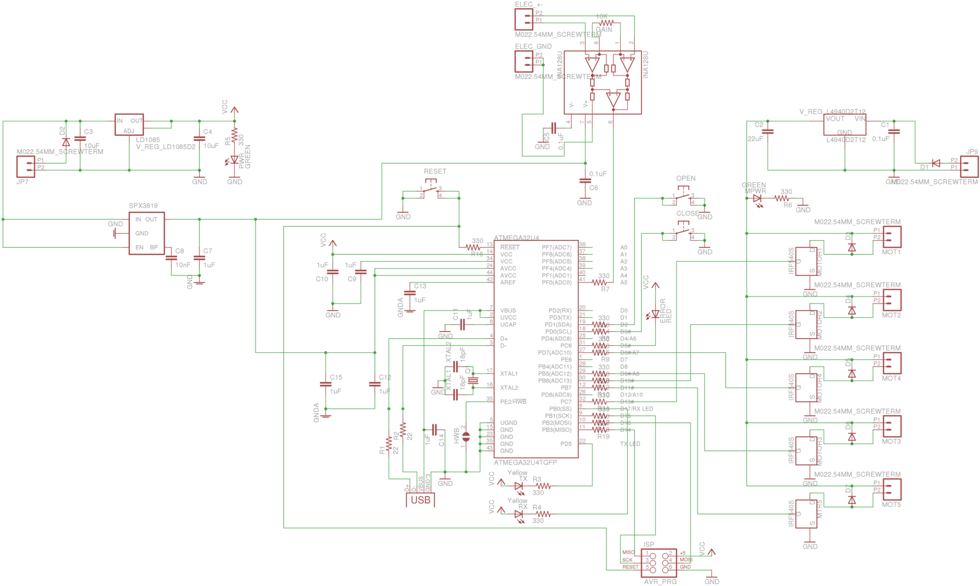hight resolution of somasoid mep schematic v0 26