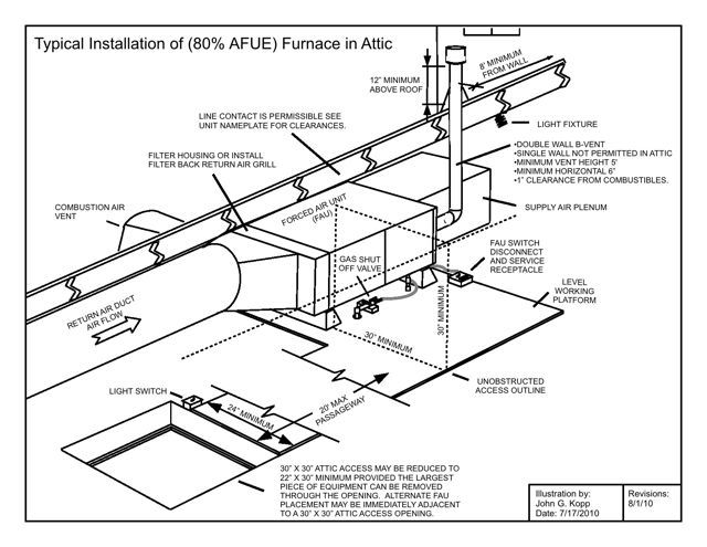Hvac Duct Drawing Details