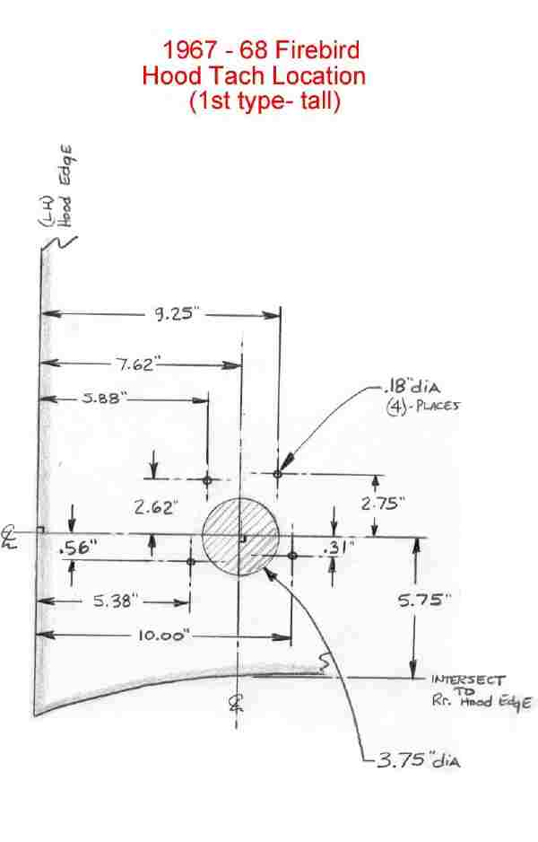 gto hood tach wiring diagram   28 wiring diagram images