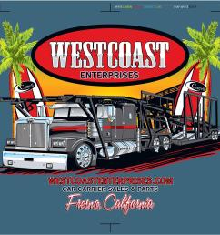 trucks trailers for sale by west coast enterprises 27 listings www wcoastent com page 1 of 2 [ 1365 x 1365 Pixel ]