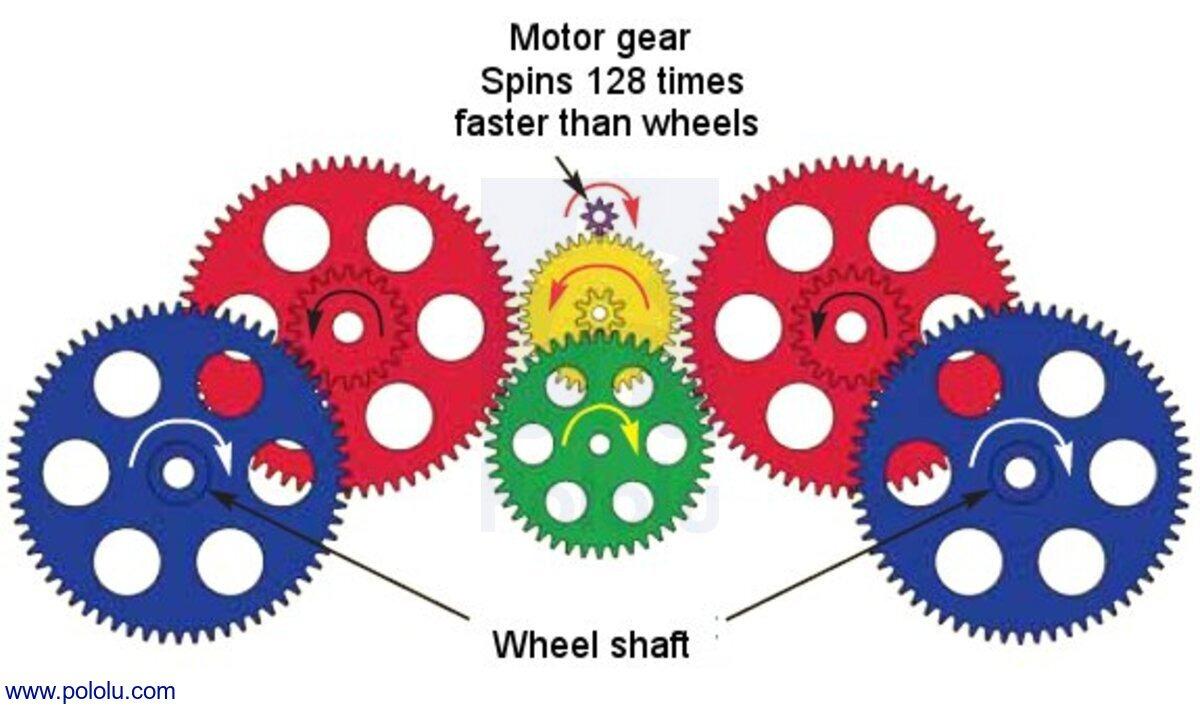 medium resolution of snap circuits rover gear train diagram