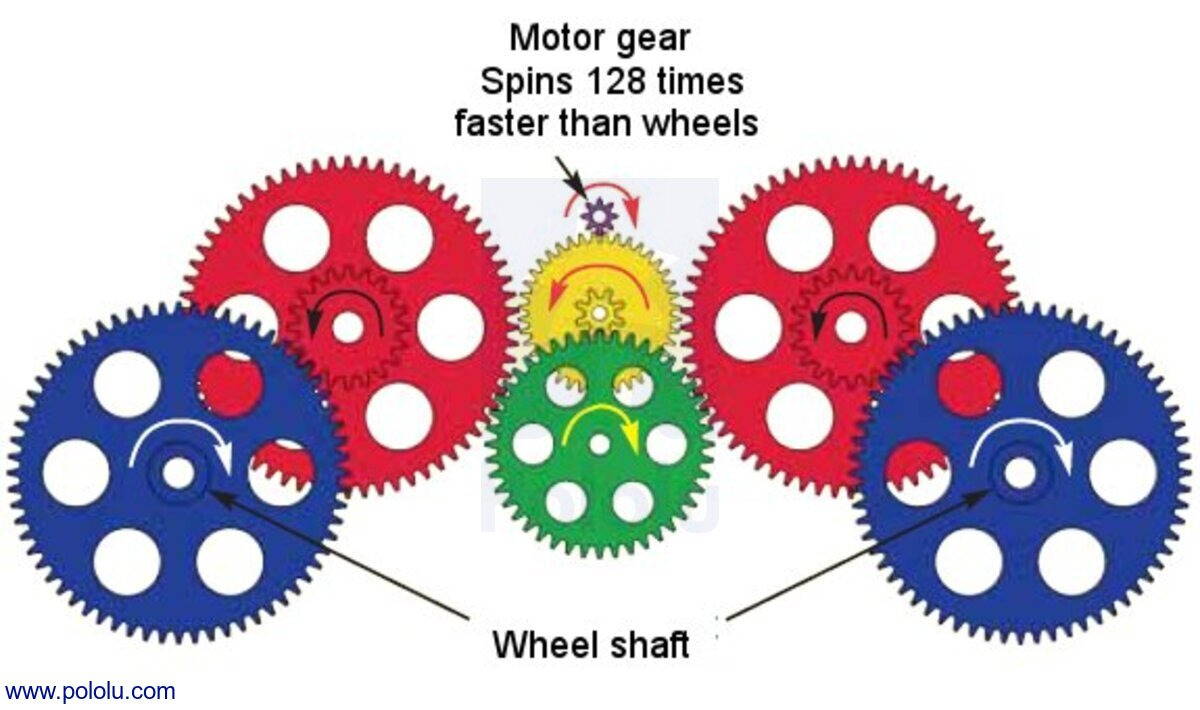 small resolution of snap circuits rover gear train diagram