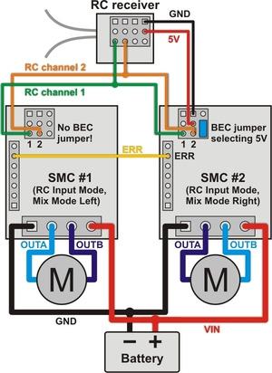 Pololu Simple Motor Controller User's Guide