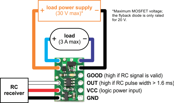 Pololu RC Switch with Small LowSide MOSFET (rcs02a)