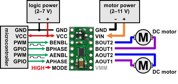 dual voltage single phase motor wiring diagram 2005 cobalt radio pololu drv8835 driver carrier minimal for connecting a microcontroller to in enable mode