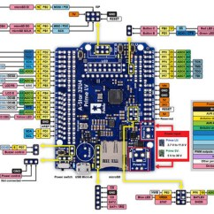 Arduino Mega 2560 Circuit Diagram Parts Of A Drill Bit Pololu A-star 32u4 User's Guide