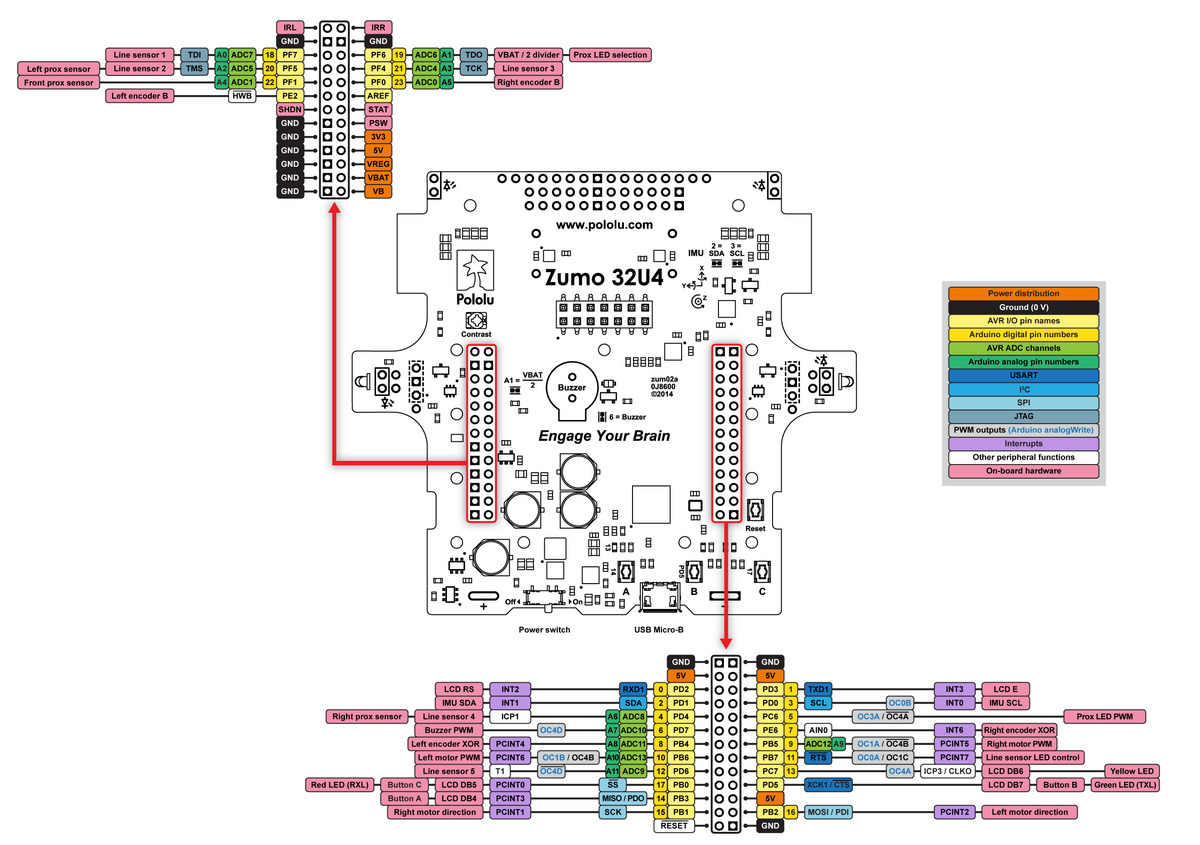 Ab Microcontroller Wiring Diagram Pololu 3 9 Expansion Areas