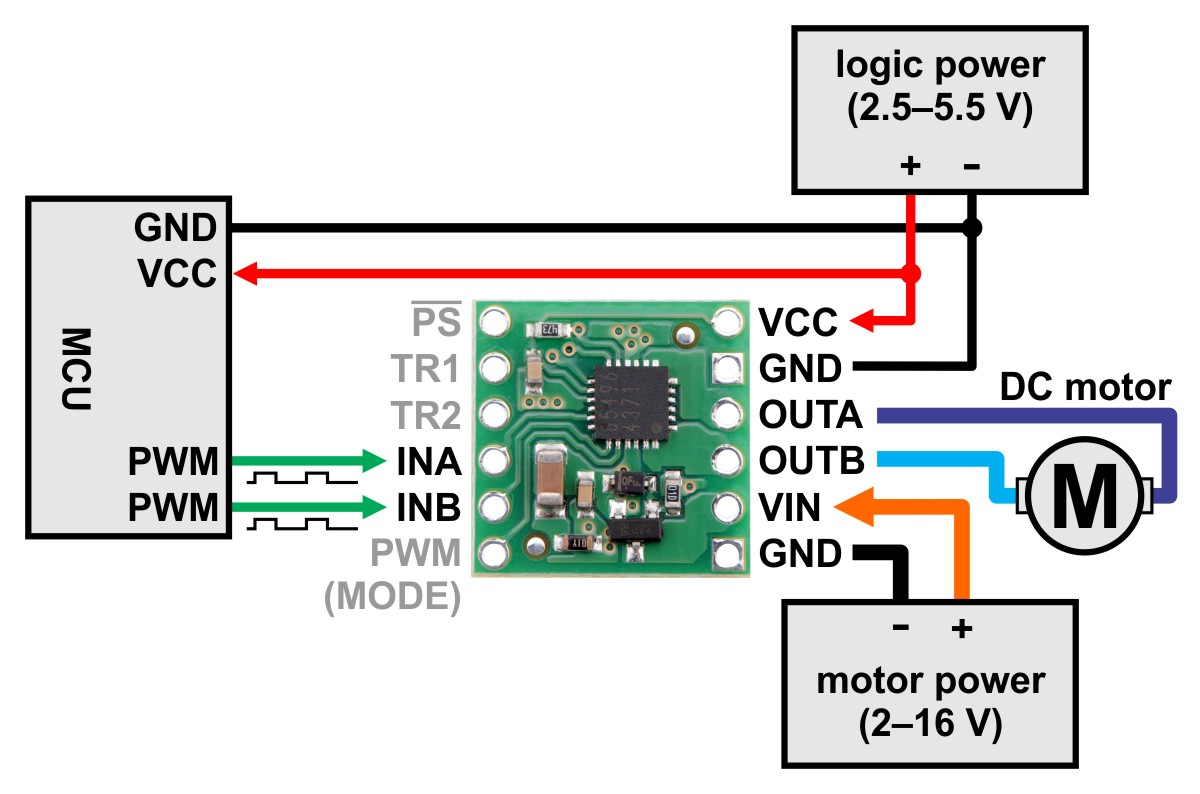 minimal wiring diagram for connecting a microcontroller to a bd65496muv single brushed dc motor driver carrier default in in mode  [ 1200 x 794 Pixel ]