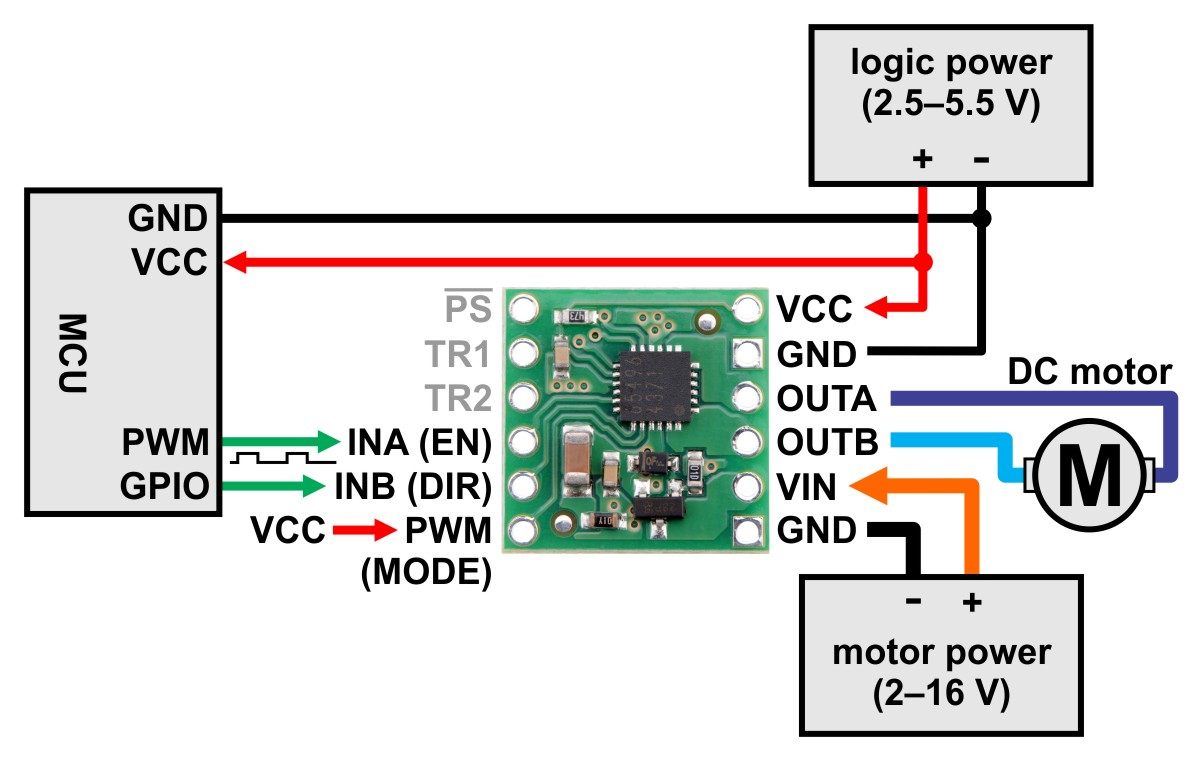 minimal wiring diagram for connecting a microcontroller to a bd65496muv single brushed dc motor driver carrier en in mode  [ 1200 x 761 Pixel ]