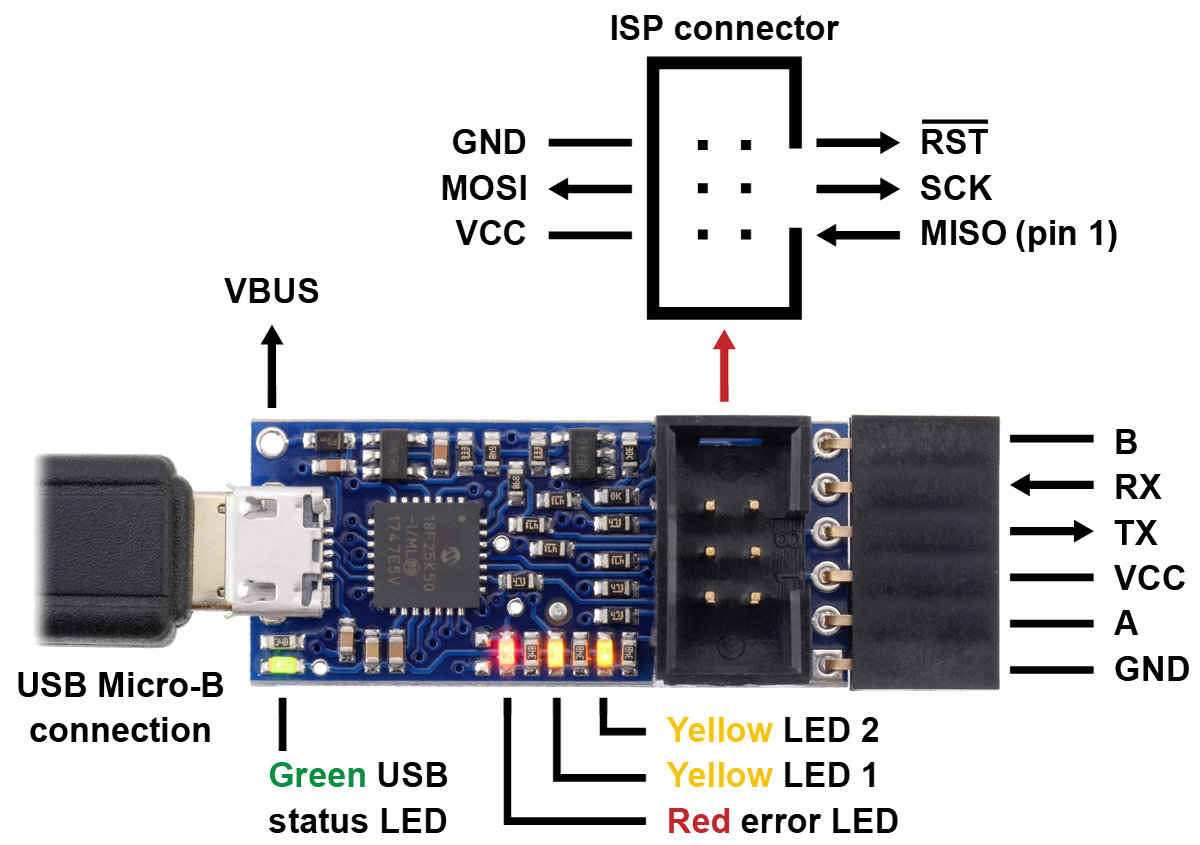 pololu usb avr programmer v2 1 labeled top view  [ 1200 x 845 Pixel ]