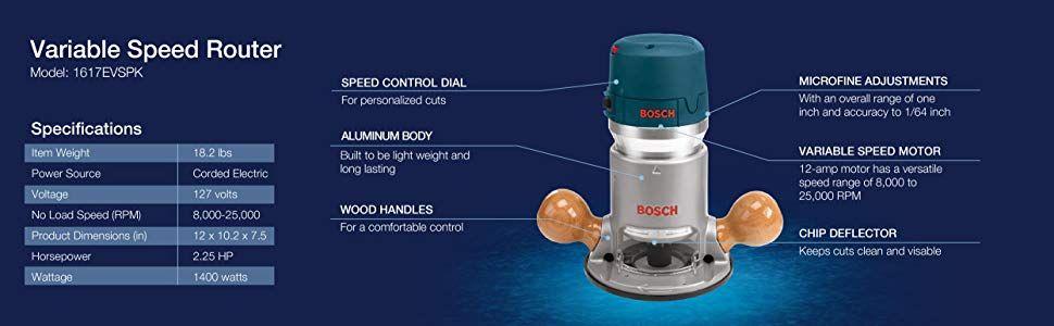 Bosch Router Motor 1618evs