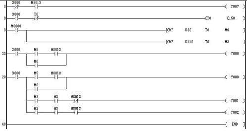 三菱PLC的寫法: