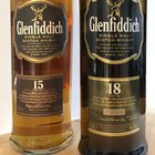 Glenffidich 15 & 18 Giveaway (02/28/2018) {??}