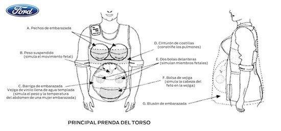 Embarazo: Cómo afecta a las conductoras