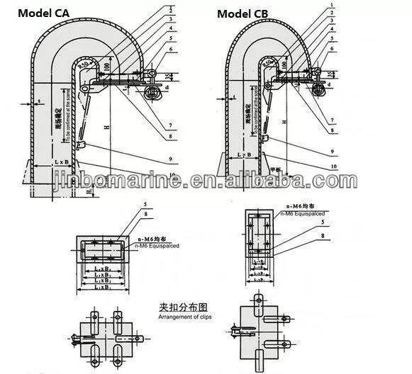 Gooseneck Ventilator for marine useFrom China Suppliers