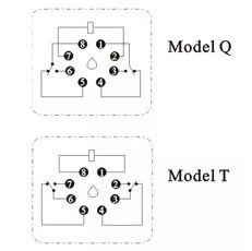 Din Plug Relay Solid State Relay Wiring Diagram ~ Odicis
