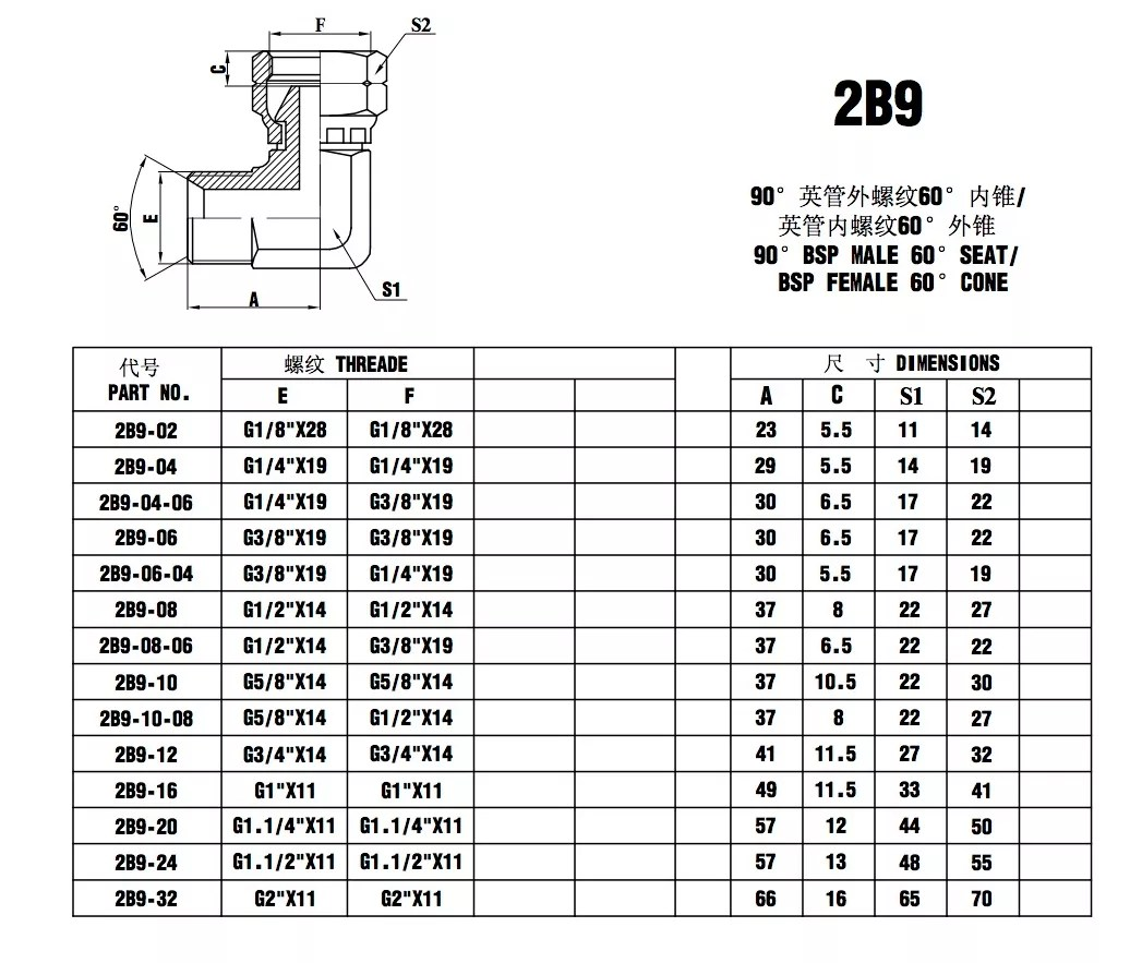 2b9 90 Bsp Male 60 Seat Bsp Female 60 Cone Industrial