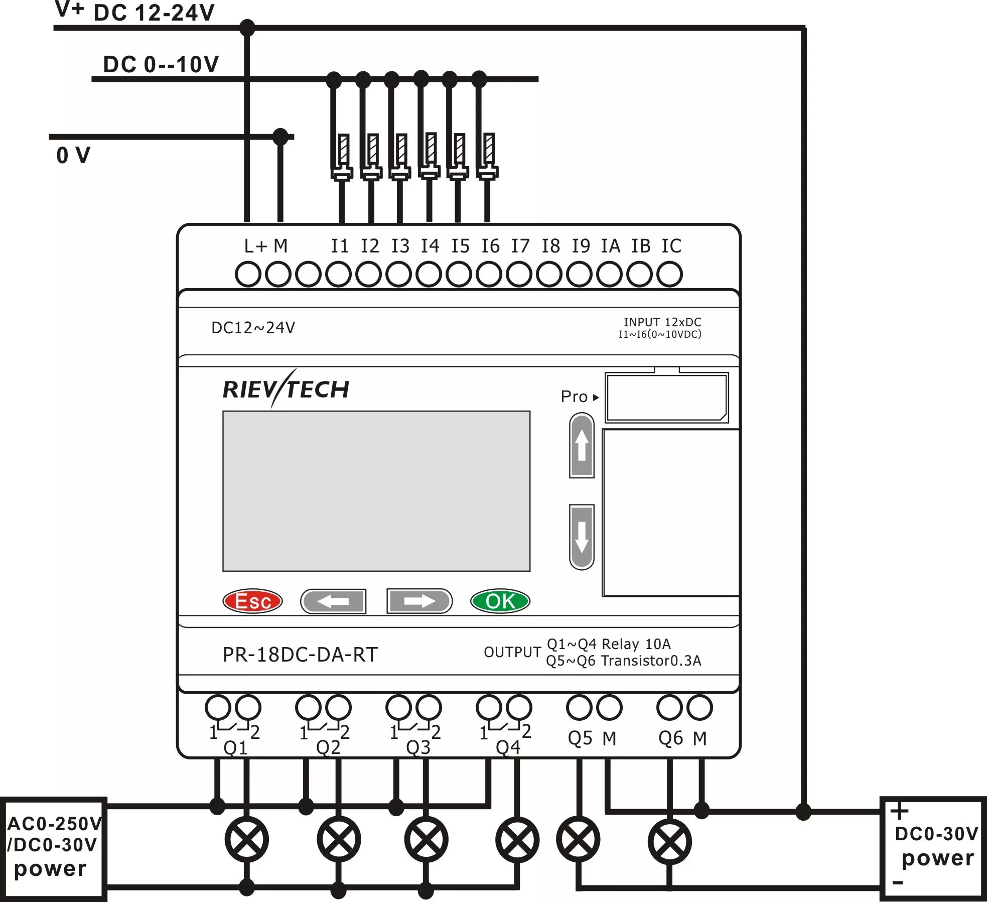 wiring diagram plc siemens 1999 honda accord ecu esp200 free engine image