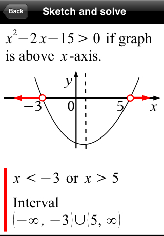 Quadratic Inequalities