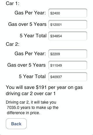 Auto Fuel Economics