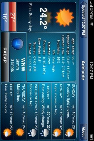 Pocket Weather AU