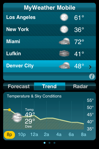 MyWeather Mobile