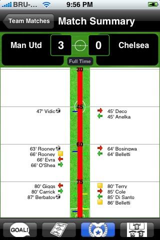 English Premier League Live Score