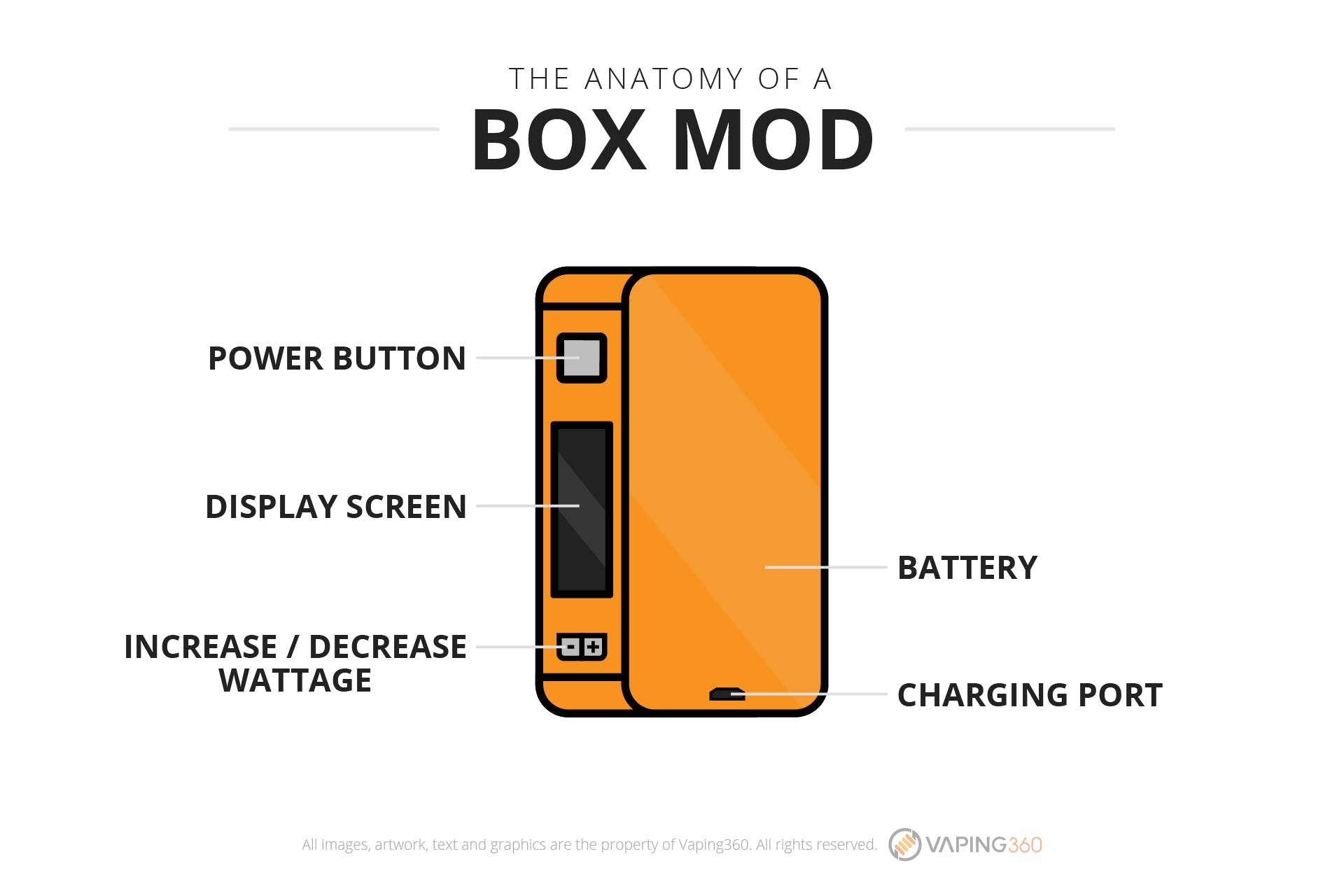 medium resolution of what is a box mod