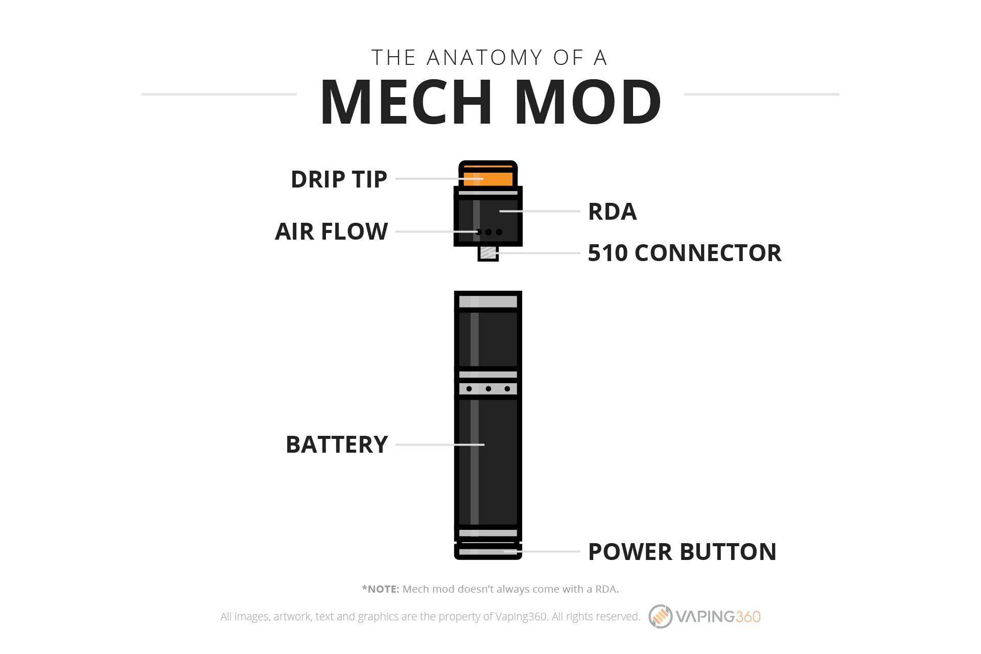 what is a mech mod mechanical  [ 1920 x 1280 Pixel ]