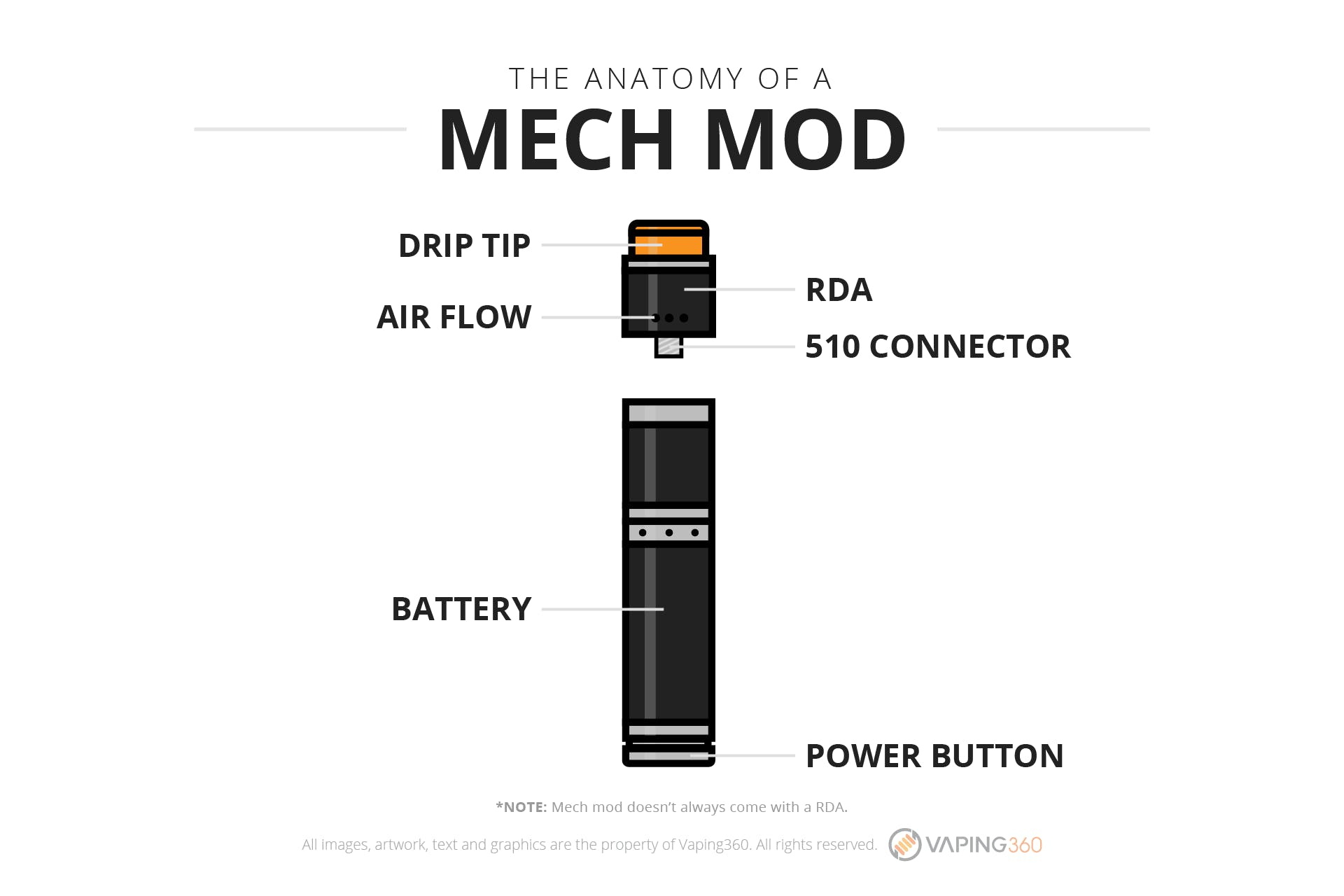 hight resolution of what is a mech mod