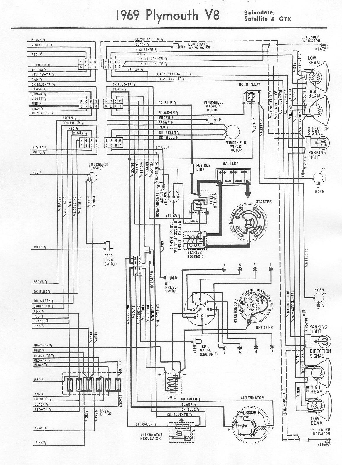 1968 plymouth roadrunner wiring diagram