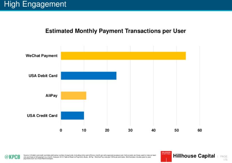 meeker-paymenttransactions
