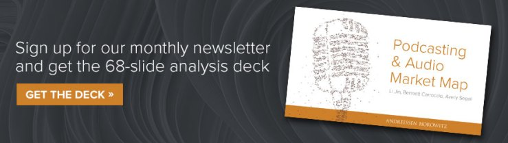 Get the full 68-page analysis deck by signing up for our newsletter