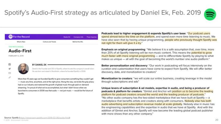 Spotify's Audio-First strategy as articulated by Daniel Ek, Feb. 2019