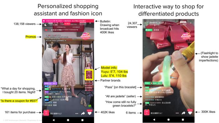 Diagram of shopping via video in Douyin