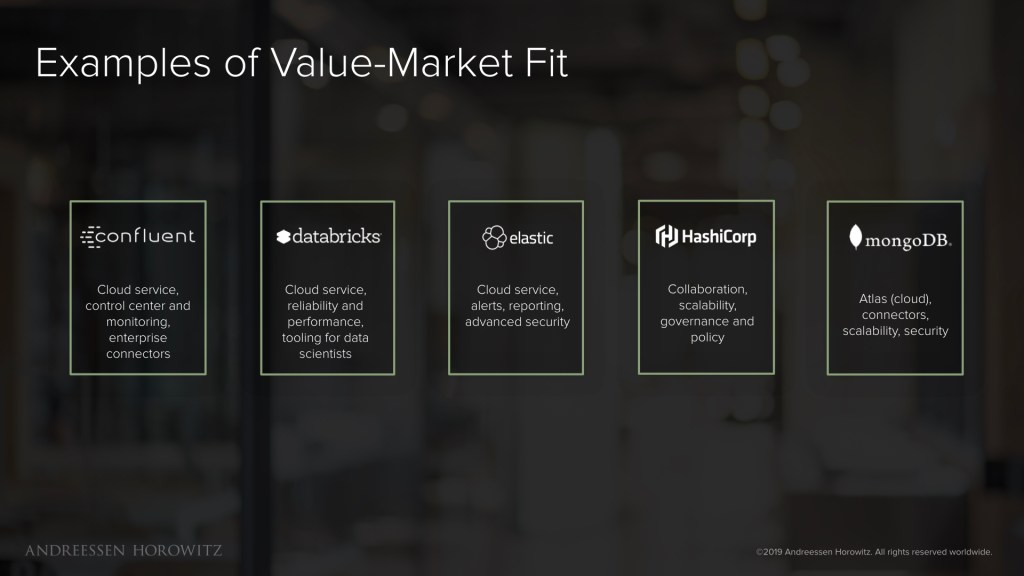 examples of value-market fit
